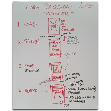 Wireframe for Core Passion Life app